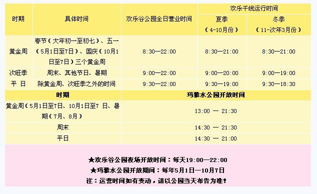 上海欢乐谷营业时间